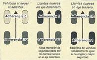 Llantas Garantia